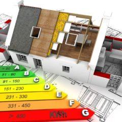 """Έρχεται νέο """"Εξοικονομώ κατ'οίκον"""" ύψους 250 εκατομμυριών ευρώ"""